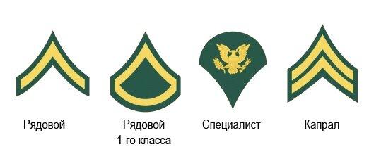 Рядовые Армии США
