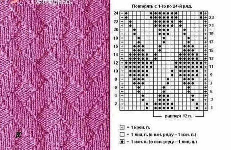 Узоры для вязаных шарфов описание раппорта фото