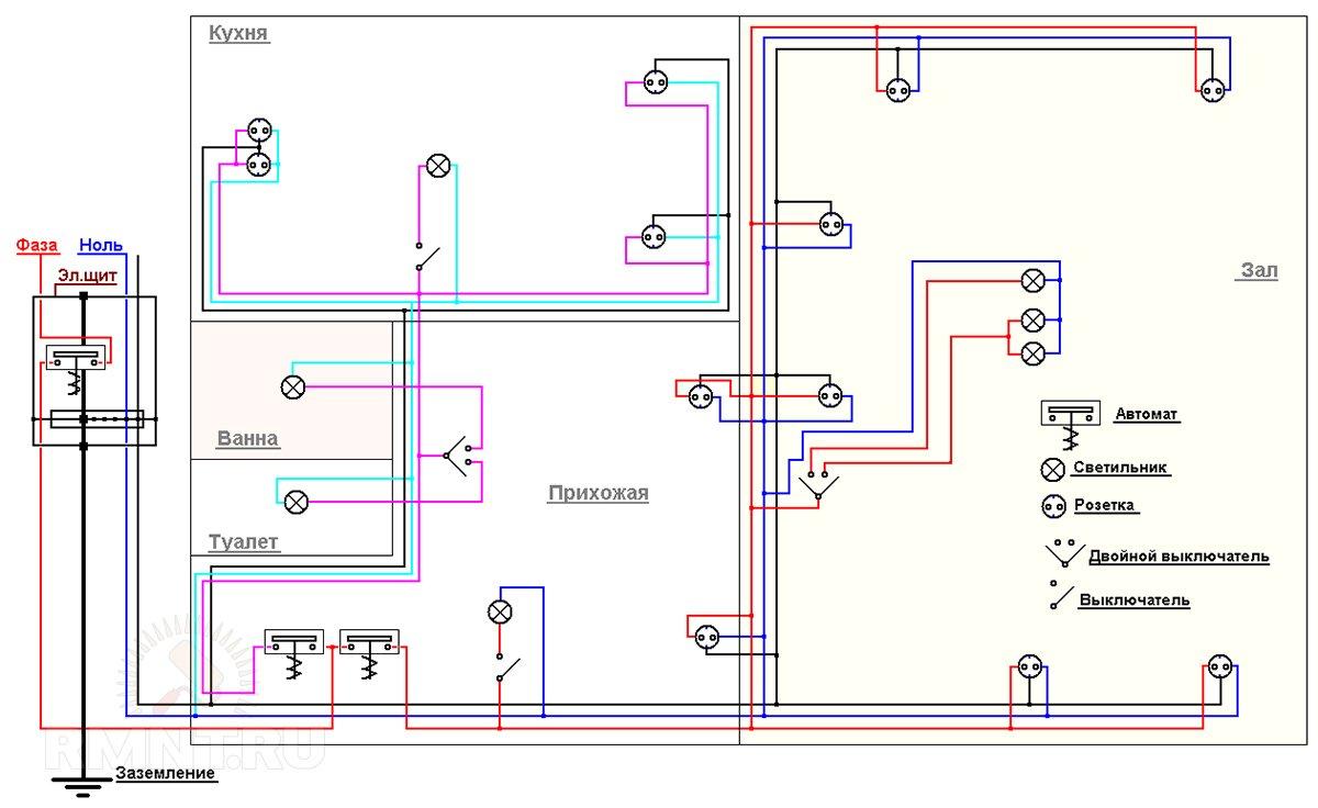 Основные принципы и правила составления схемы электропроводки будет, нужно, провода, линии, розеток, приборы, следует, очень, будут, меньше, коробки, котёл, вдоме, приборов, делают, проходные, отопительный, мощных, выключатели, правила