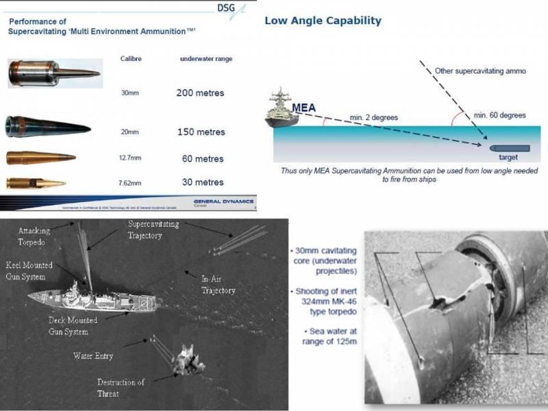 Суперкавитирующая торпеда «Шквал»: эффектно, но не эффективно оружие