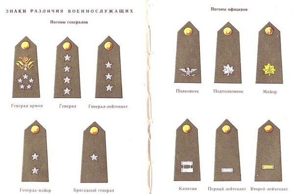 Офицерские и генеральские звания