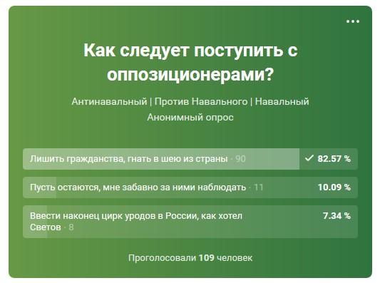 Опрос показал, что россияне хотят, чтобы либералы уехали из России