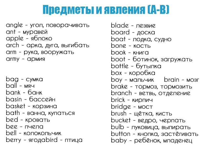 базовый английский для детей