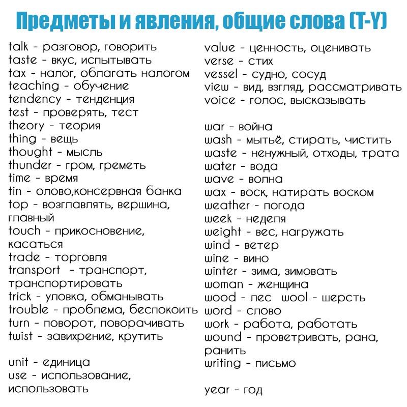 базовый английский для официантов