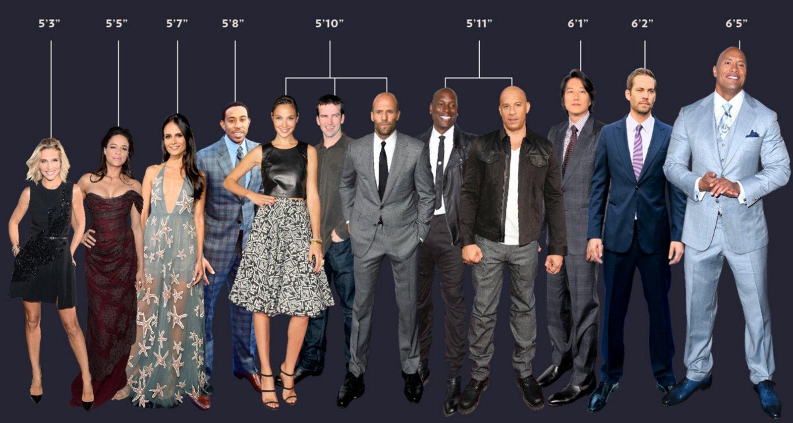 картинка сравнение актеров по росту и весу сайта