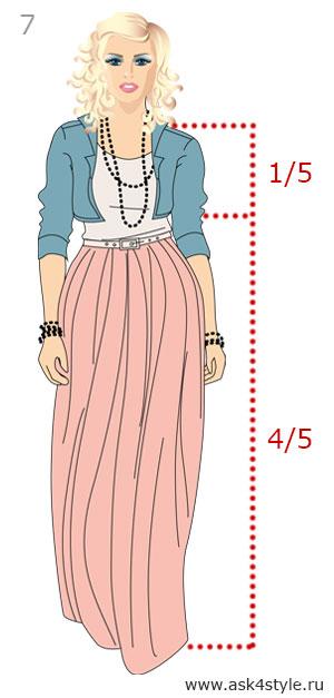 Формула расчета идеальной длины в одежде - как определить