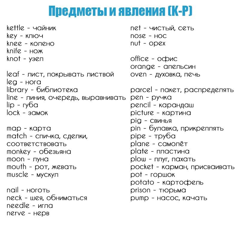 базовый английский словарь