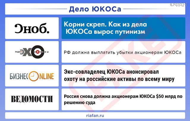 Восьмой выпуск рейтинга антироссийских СМИ россия