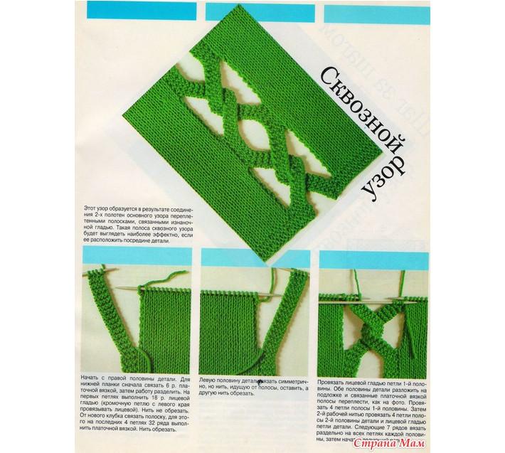 Варианты вязания спицами сквозных узоров для платьев, пуловеров и кофточек вязание