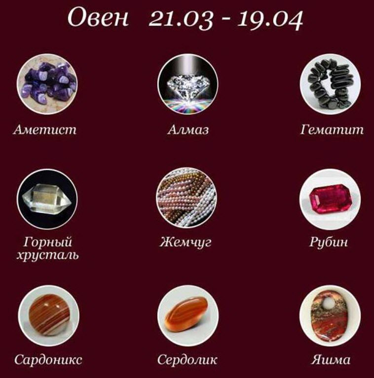 Картинка камни по знакам зодиака