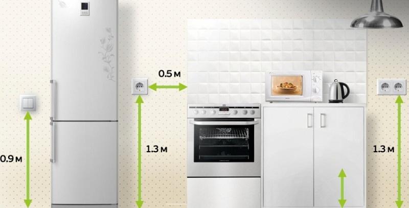 размещение розеток и выключателей на кухне
