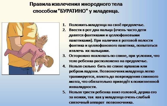 Инородные тела в организме ребенка. Первая помощь