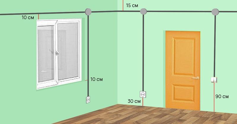 Вот как правильно смонтировать проводку в доме