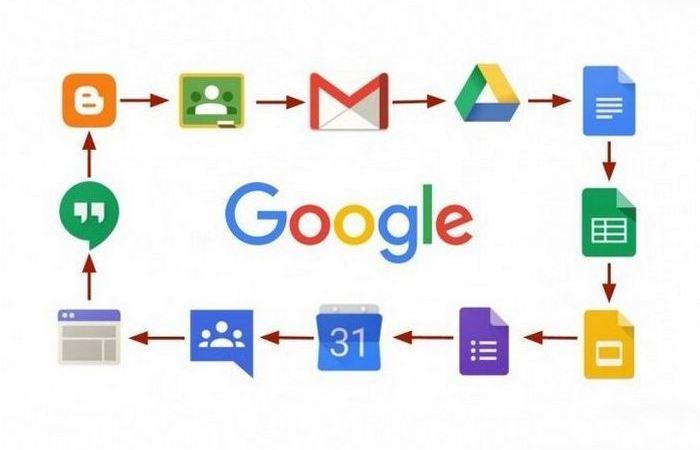 Конец бесплатных приложений Google Apps.