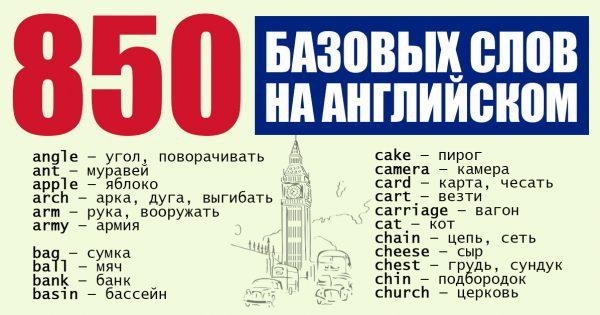 Те самые 850 слов на английском для свободного живого общения! Выучить за месяц — вполне реально.