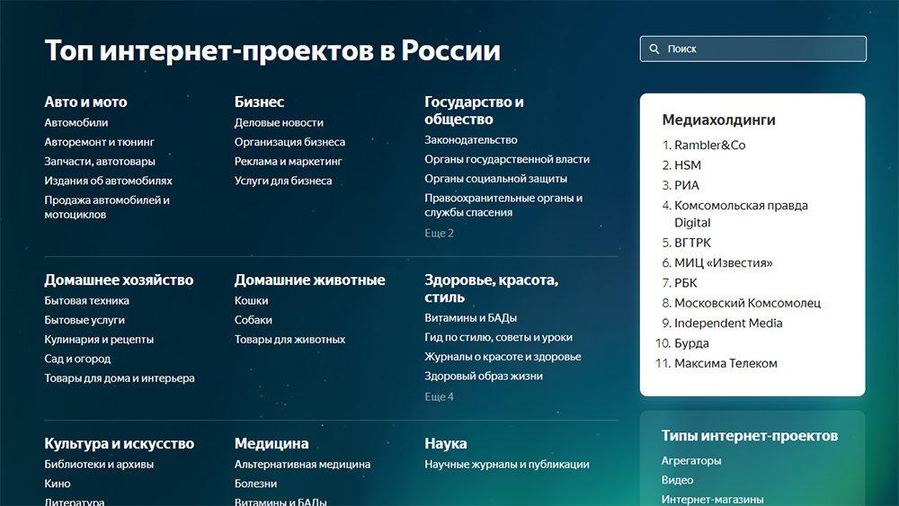 """""""Яндекс"""" запустил рейтинг сайтов Рунета. Mail.ru против"""