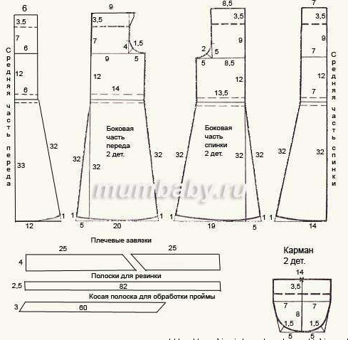 Летний сарафан без выкройки... Теперь можно очень просто и быстро сшить пару новых сарафанов для лета!
