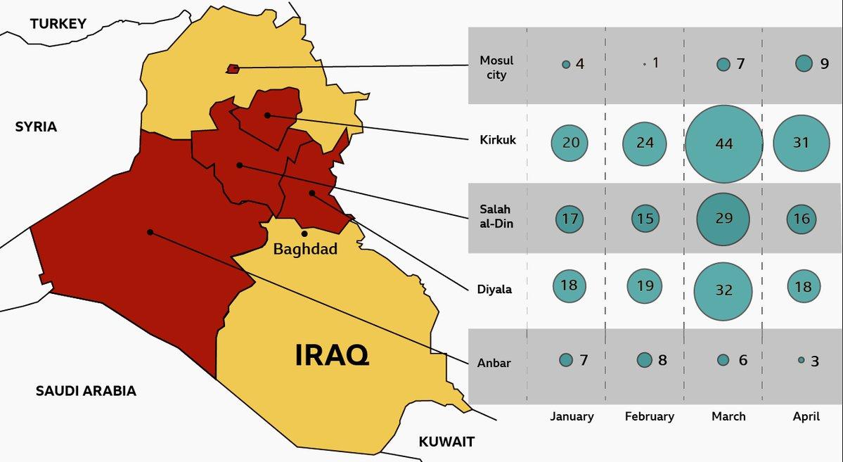 О ситуации с ИГИЛ в Ираке