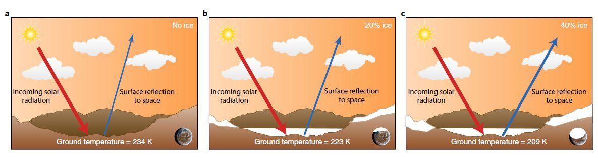Древний Марс был теплой пустыней, в которой изредка шли дожди, считают ученые