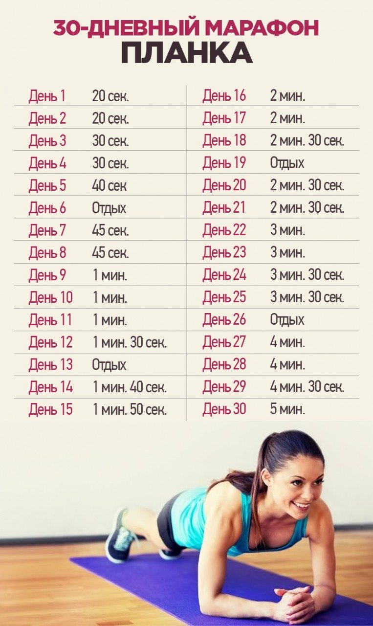 Спортивные Таблицы Для Похудения. Программа тренировок для похудения: ТОП самых эффективных комплексов упражнений для сжигания жира!