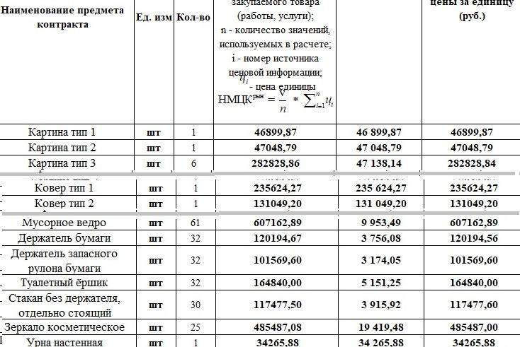 Противовирусные ёршики Силуанова: Пусть пандемия подождёт – Минфин обустраивает свой VIP-санаторий россия