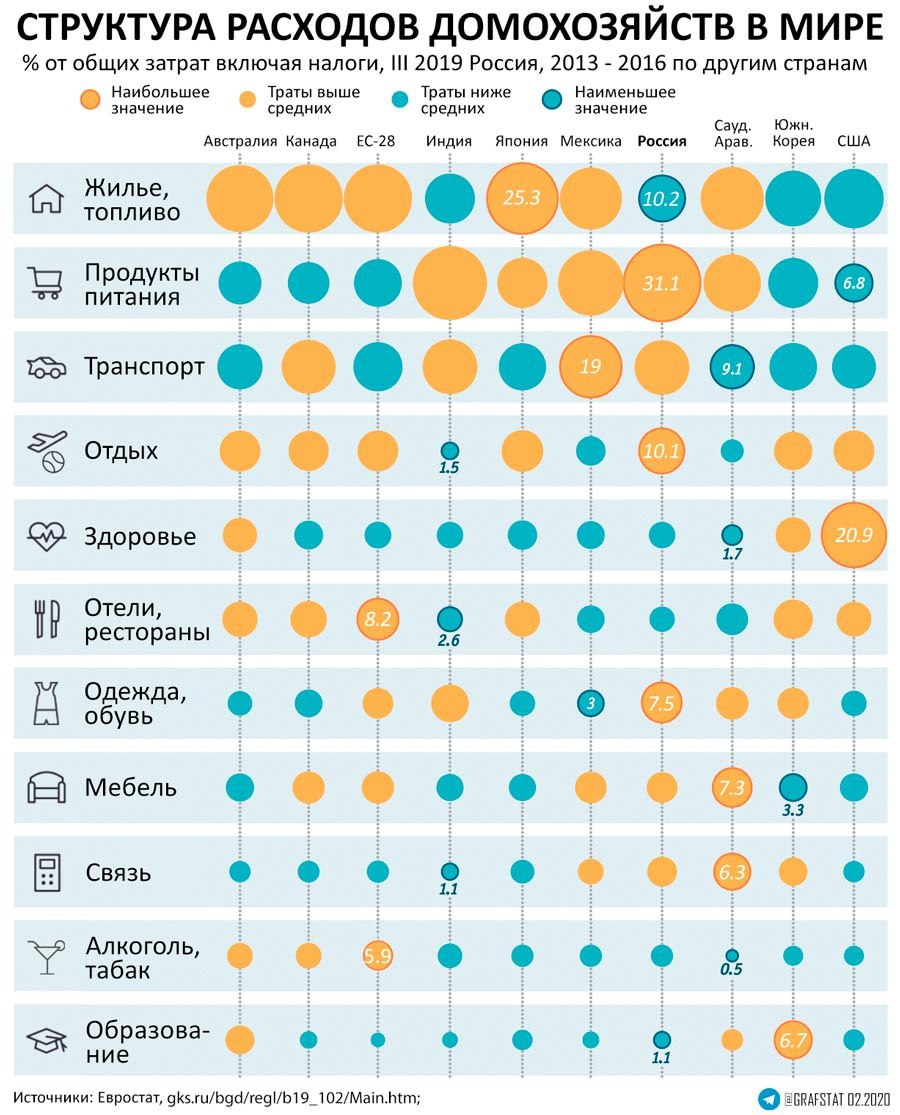 О трёх причинах, почему Россия – страна третьего мира России, образования, развитых, может, только, навыков, программы, странах, качество, населения, ровесники, лидеров, Россия, лишённыхсверхдержавности, странасередняк, заметно, отстаёт, стран, также, ещёогого