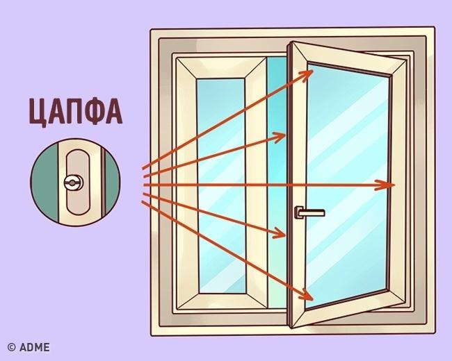 2 секрета пластиковых окон, о которых вы должны знать