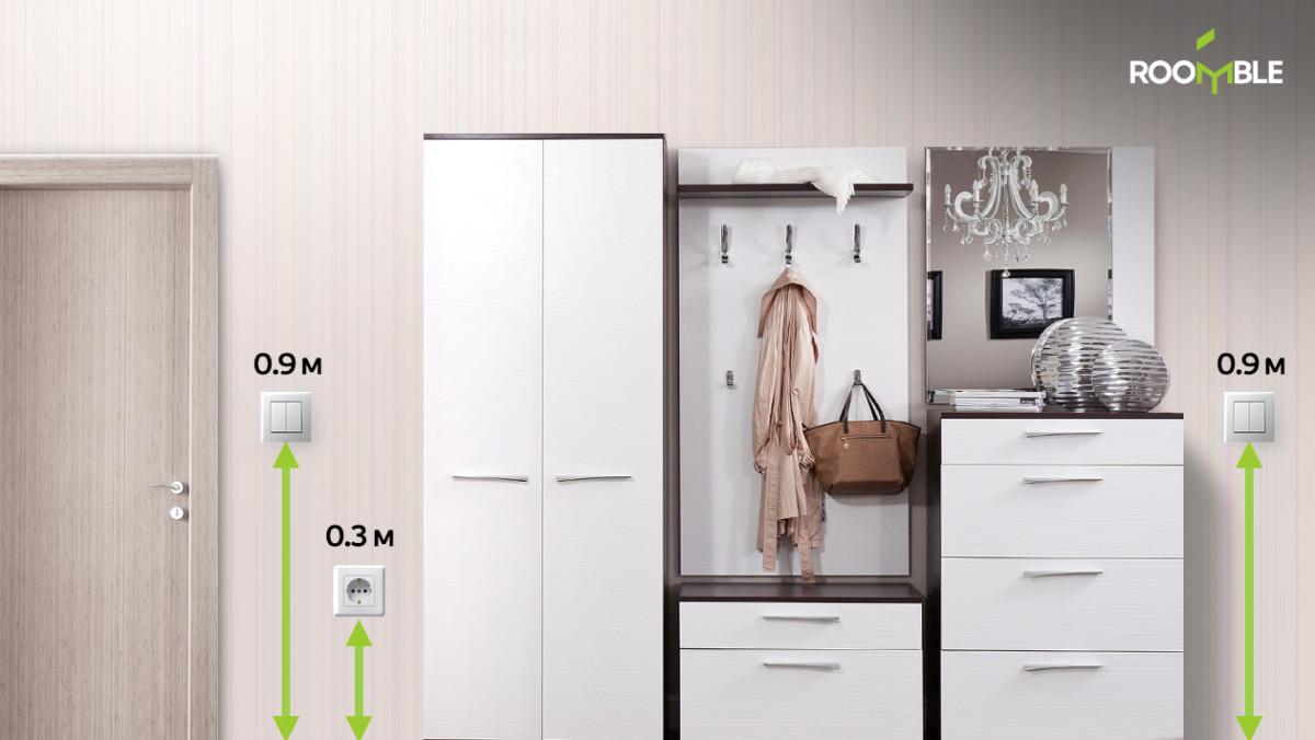 Картинки по запросу Шпаргалки roomble.com: где правильно располагать розетки и выключатели