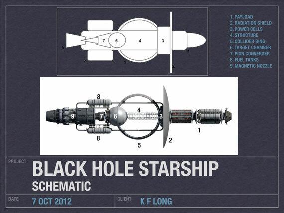 Гипотетический межзвездный корабль с тягой на черных дырах. Источник изображения: cosmicocean1.com