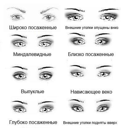 17 хитростей макияжа глаз, для всех женщин.