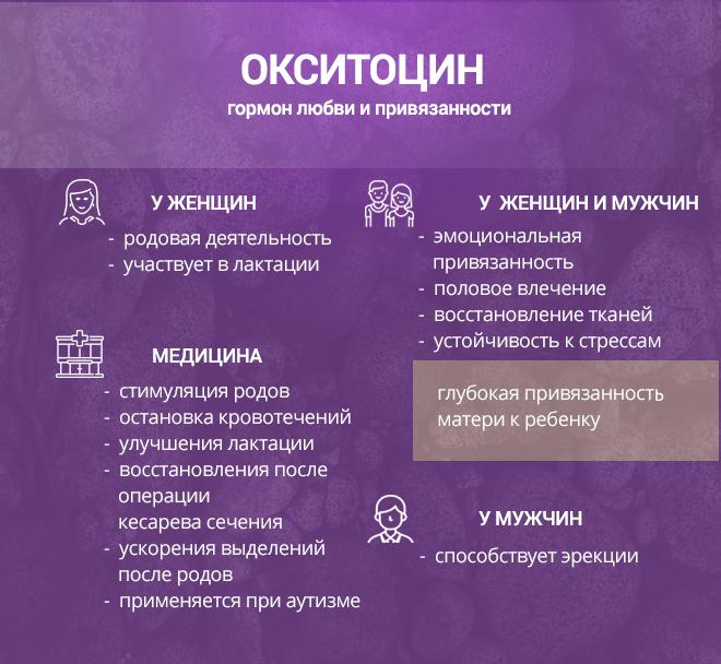 Гормон Окситоцин Для Похудения.