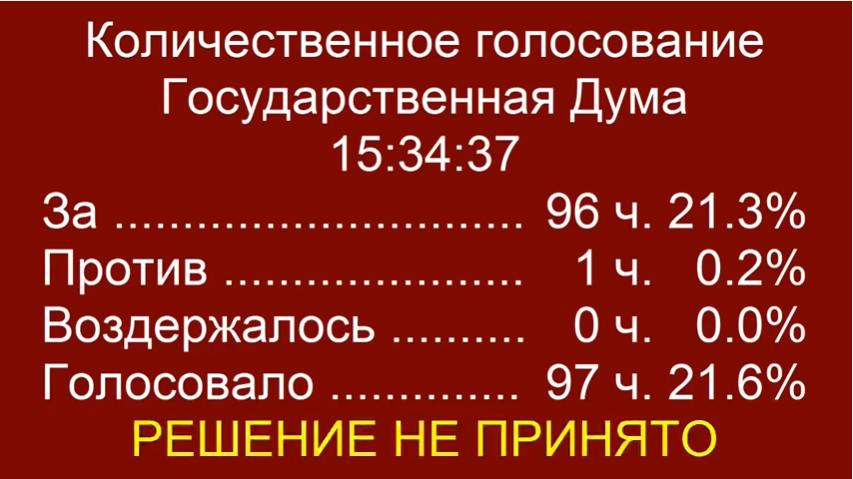 «Единая Россия» полностью на стороне олигархов и дрожит за их благополучие, а экономика страны и последствия ее развала «Единую Россию» вообще не волнуют