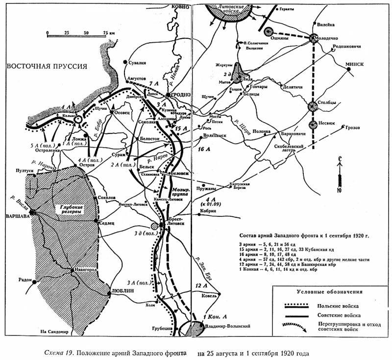 Разгром Тухачевского на Немане история