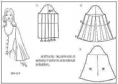 Моделирование рукавов. Подборка разное,шитье