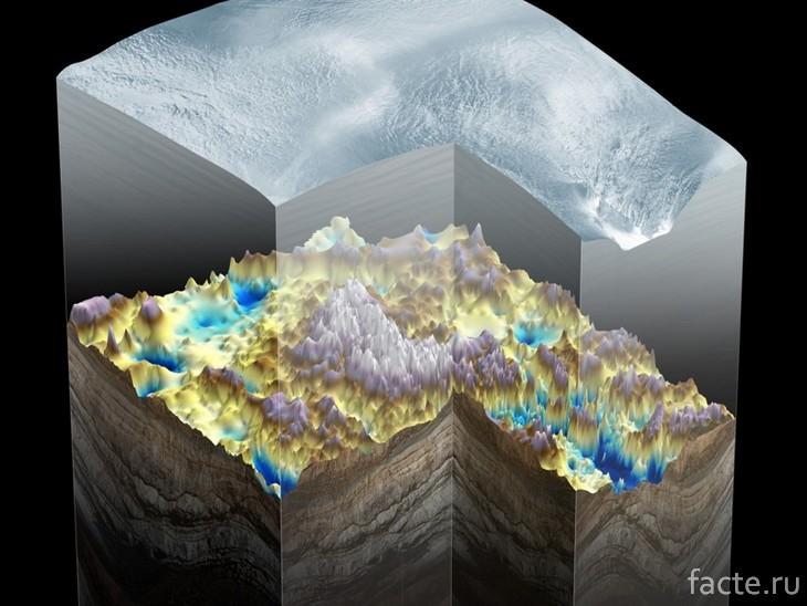 Чего вы еще не знаете об Антарктиде?