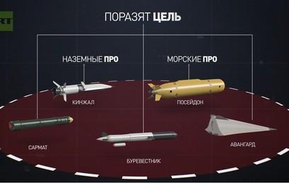 Видео с демонстрацией возможностей новейшего российского оружия