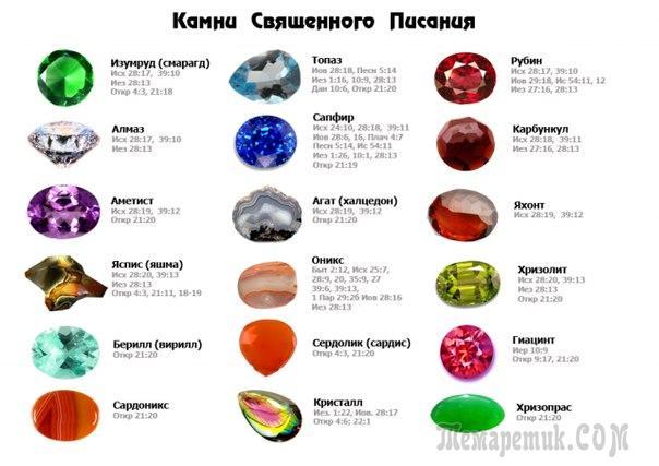 камни талисманы по имени