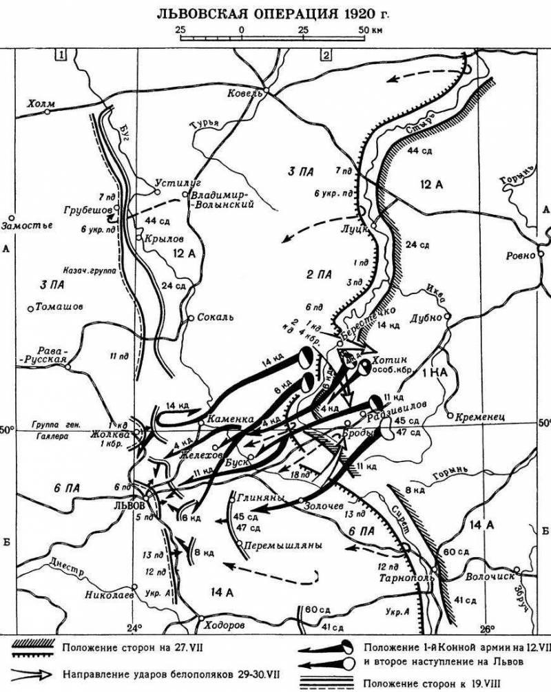 Битва за Львов. Неудача Красной армии в Галиции история