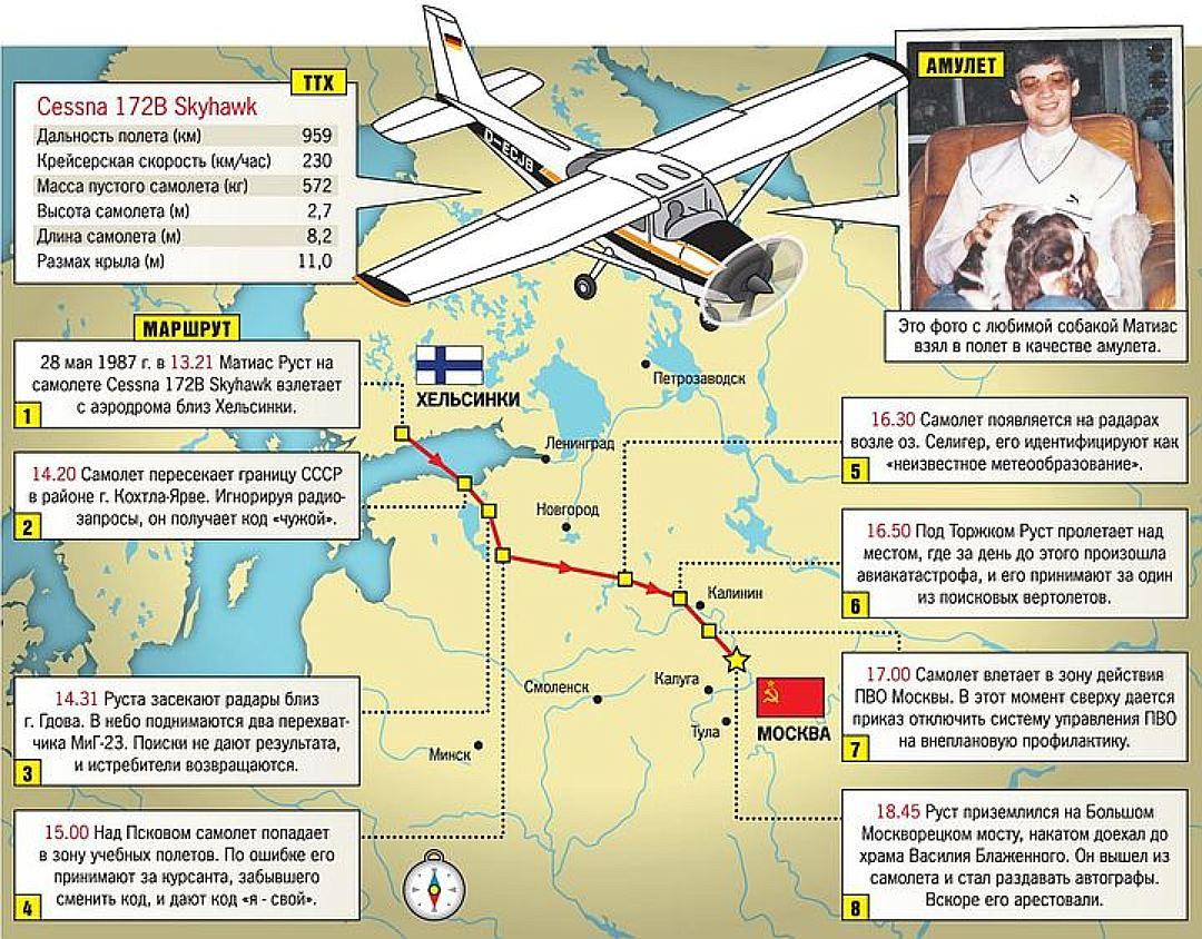 Как немецкий летчик «снял» в…
