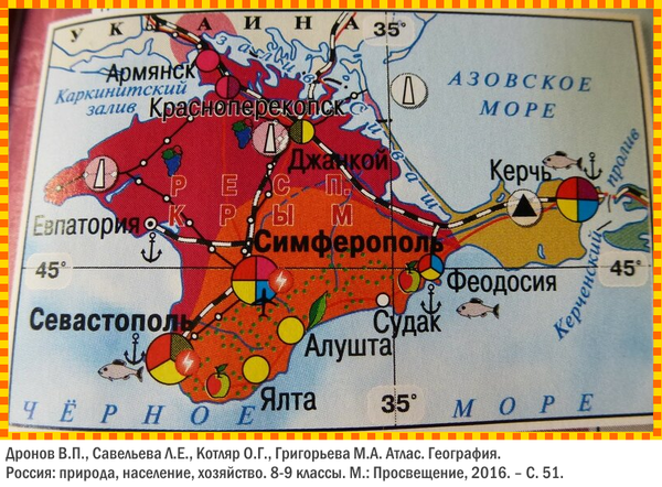 Экономика Крыма, 2016 год