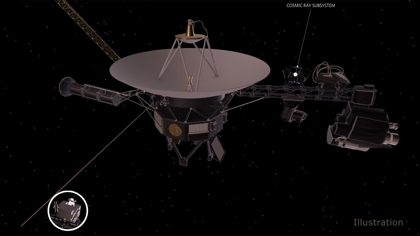 NASA рассказали о планах продлить миссию аппаратов «Вояджер» технологии