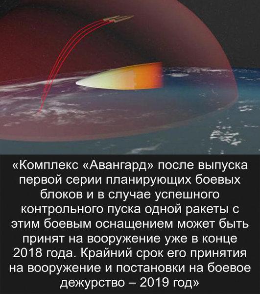 Россия начнет кошмарить США ядерным «метеоритом» уже с этого года