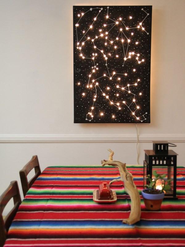 Светодиодные светильники на стену
