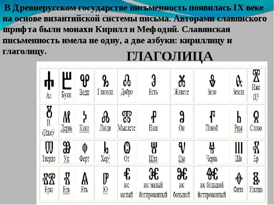 выступила древнерусский алфавит картинки район старой