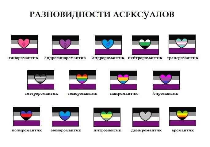 Адреса сайтов асексуалов