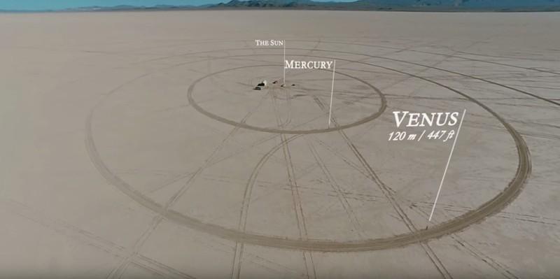 Учёные-энтузиасты создали модель солнечной системы в реальном масштабе(2 фото )