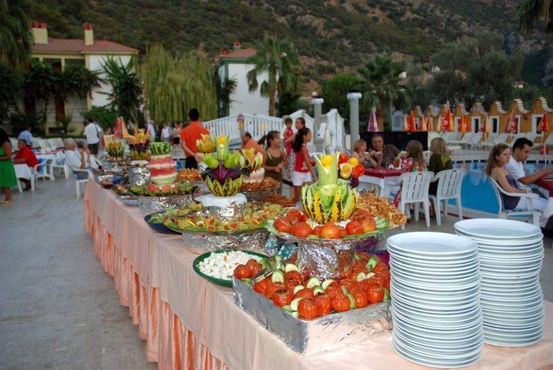 «Все включено» в Турции. еда, олинклюзив, факты