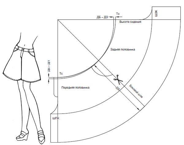 Выкройка юбки шорты