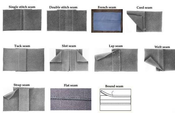 Research Design & Construction Journal