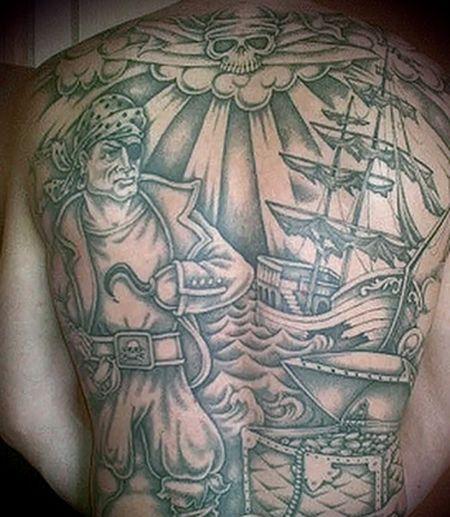 Основные тюремные татуировки…